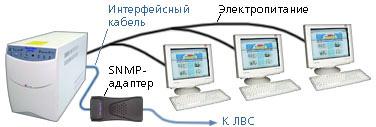 Защита персональных компьютеров и рабочих станций